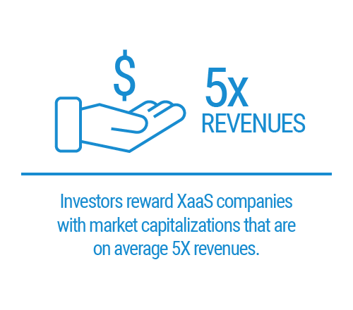 investors reward xaas companies average 5x revenue